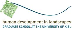 Human Development in Landscapes